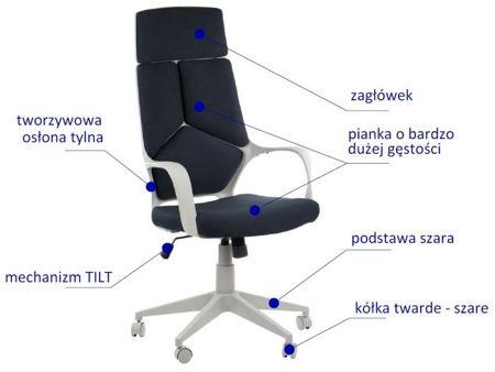 Fotel obrotowy Andros Szary/Czarny